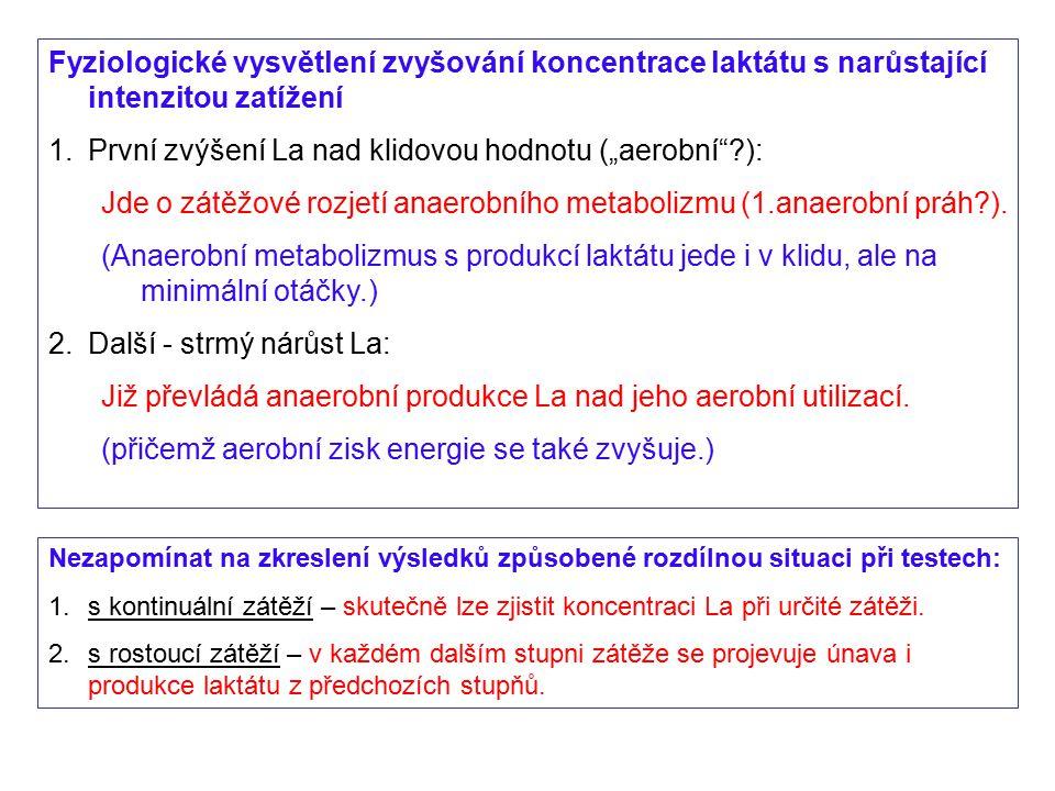 """Fyziologické vysvětlení zvyšování koncentrace laktátu s narůstající intenzitou zatížení 1.První zvýšení La nad klidovou hodnotu (""""aerobní""""?): Jde o zá"""