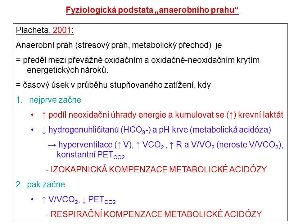 Placheta, 2001: Anaerobní práh (stresový práh, metabolický přechod) je = předěl mezi převážně oxidačním a oxidačně-neoxidačním krytím energetických ná