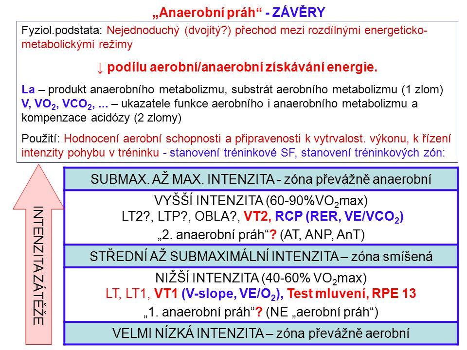 """""""Anaerobní práh"""" - ZÁVĚRY Fyziol.podstata: Nejednoduchý (dvojitý?) přechod mezi rozdílnými energeticko- metabolickými režimy ↓ podílu aerobní/anaerobn"""
