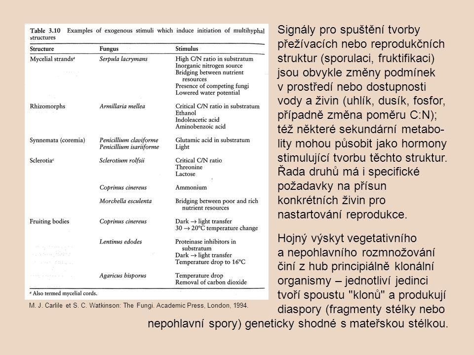 Signály pro spuštění tvorby přežívacích nebo reprodukčních struktur (sporulaci, fruktifikaci) jsou obvykle změny podmínek v prostředí nebo dostupnosti vody a živin (uhlík, dusík, fosfor, případně změna poměru C:N); též některé sekundární metabo- lity mohou působit jako hormony stimulující tvorbu těchto struktur.