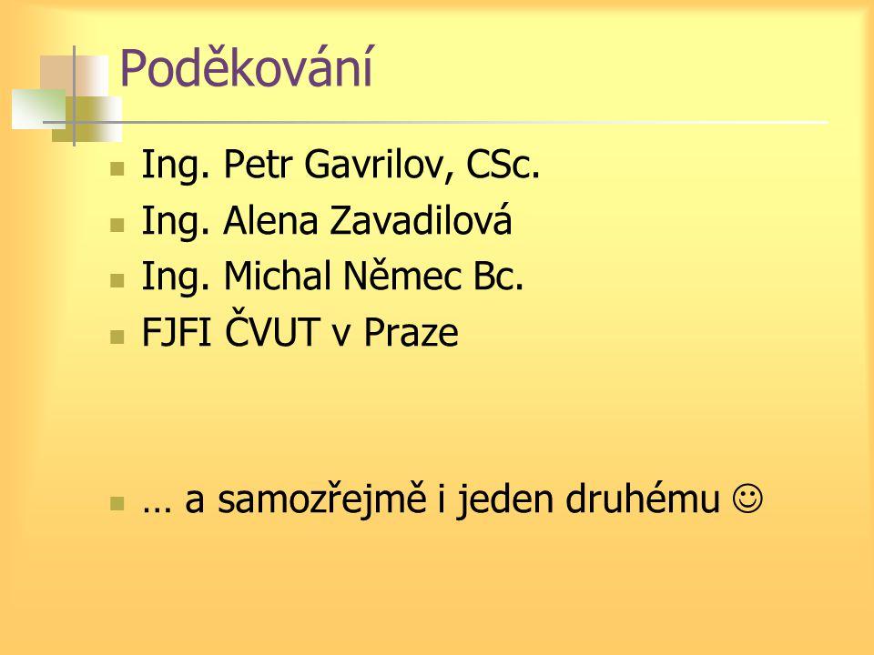 Poděkování Ing. Petr Gavrilov, CSc. Ing. Alena Zavadilová Ing.