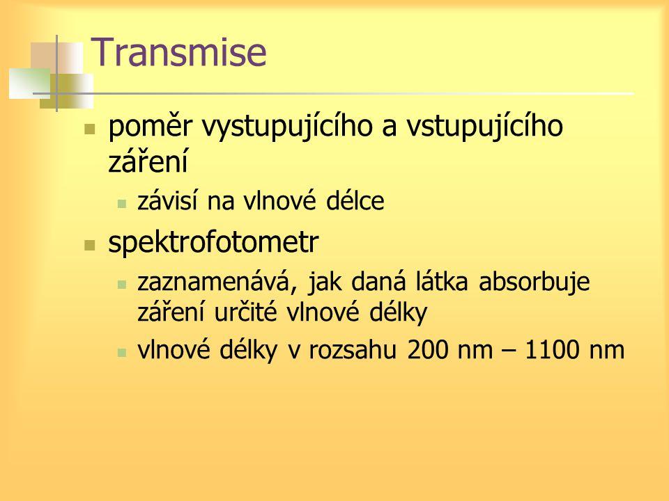 Transmise poměr vystupujícího a vstupujícího záření závisí na vlnové délce spektrofotometr zaznamenává, jak daná látka absorbuje záření určité vlnové délky vlnové délky v rozsahu 200 nm – 1100 nm