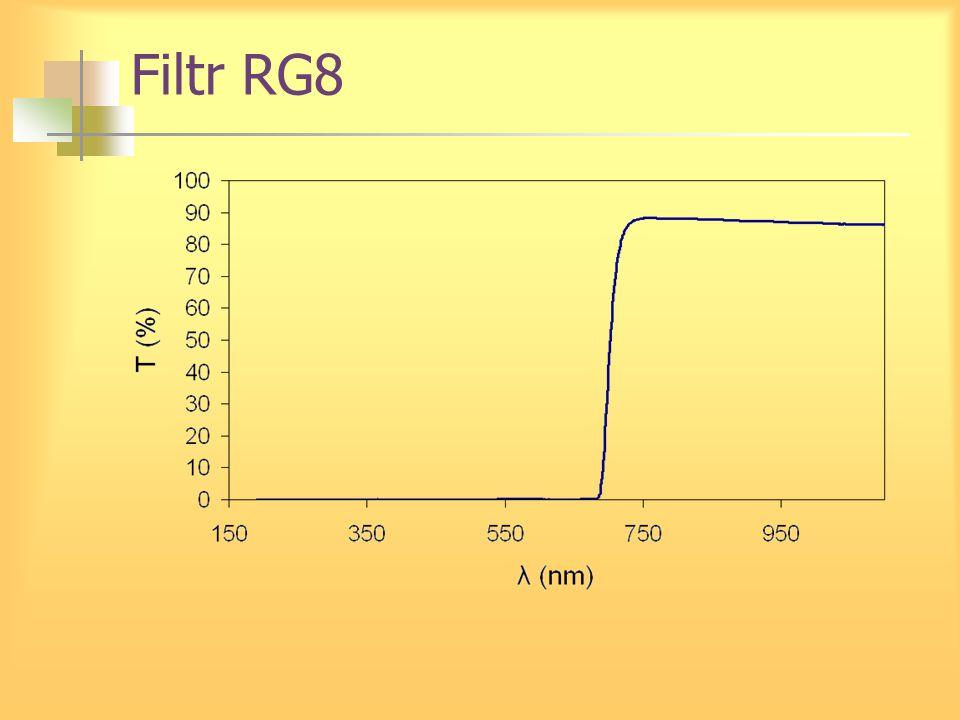 Filtr RG8