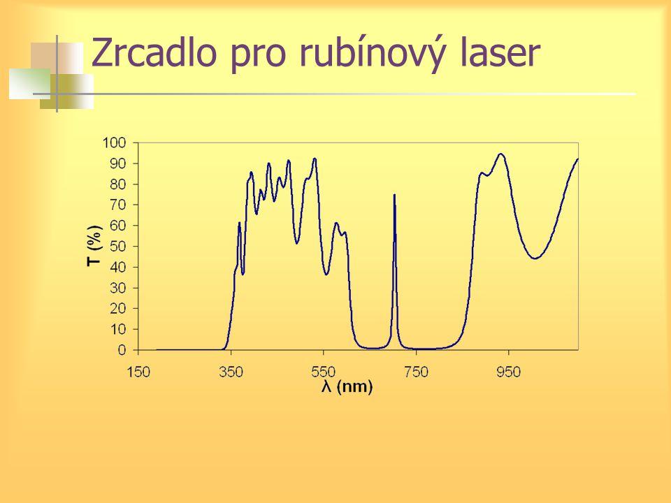 Zrcadlo pro rubínový laser