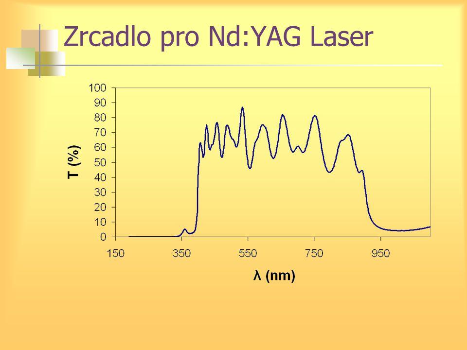 Zrcadlo pro Nd:YAG Laser