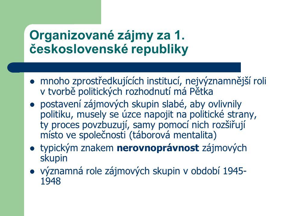 Organizované zájmy za 1. československé republiky mnoho zprostředkujících institucí, nejvýznamnější roli v tvorbě politických rozhodnutí má Pětka post