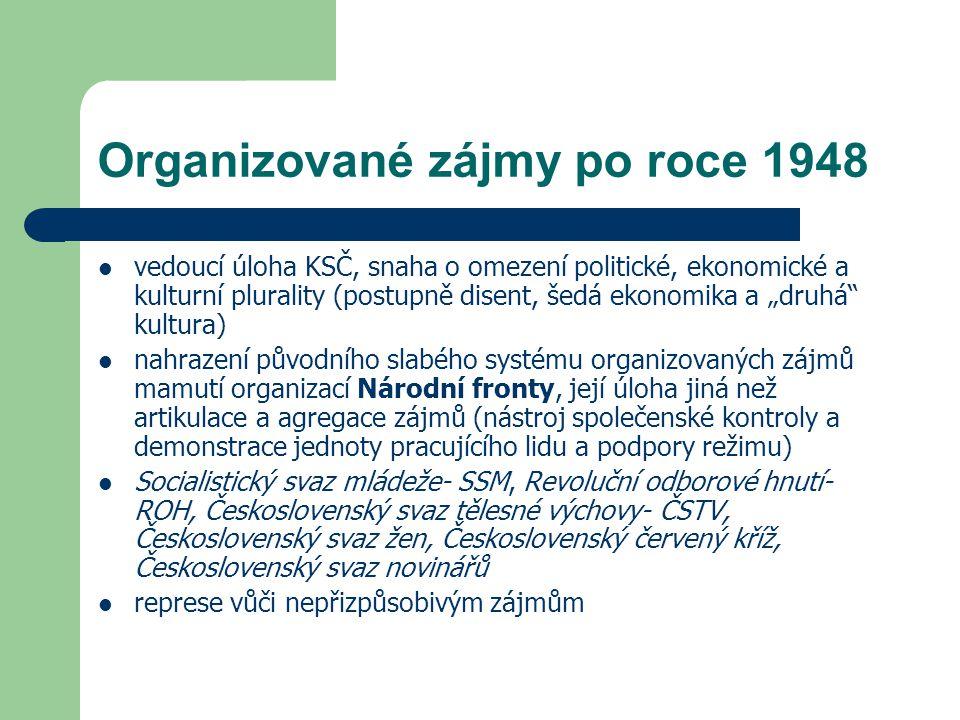 """Organizované zájmy po roce 1948 vedoucí úloha KSČ, snaha o omezení politické, ekonomické a kulturní plurality (postupně disent, šedá ekonomika a """"druh"""
