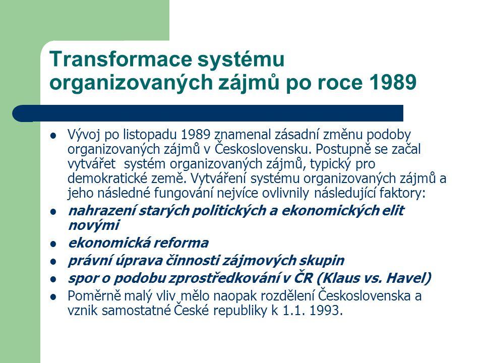 Transformace systému organizovaných zájmů po roce 1989 Vývoj po listopadu 1989 znamenal zásadní změnu podoby organizovaných zájmů v Československu. Po