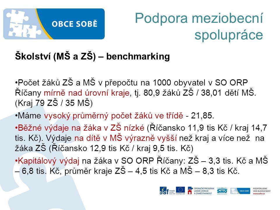 Podpora meziobecní spolupráce Školství (MŠ a ZŠ) – benchmarking Počet žáků ZŠ a MŠ v přepočtu na 1000 obyvatel v SO ORP Říčany mírně nad úrovní kraje, tj.