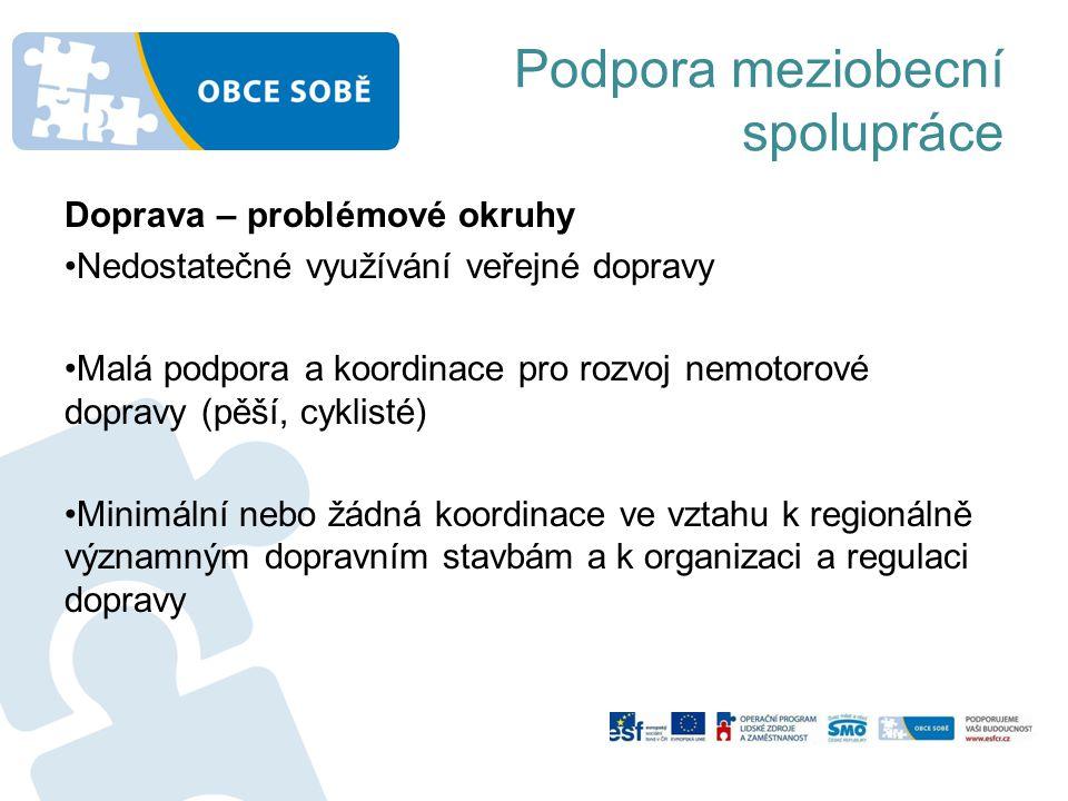 Podpora meziobecní spolupráce Doprava – problémové okruhy Nedostatečné využívání veřejné dopravy Malá podpora a koordinace pro rozvoj nemotorové dopravy (pěší, cyklisté) Minimální nebo žádná koordinace ve vztahu k regionálně významným dopravním stavbám a k organizaci a regulaci dopravy
