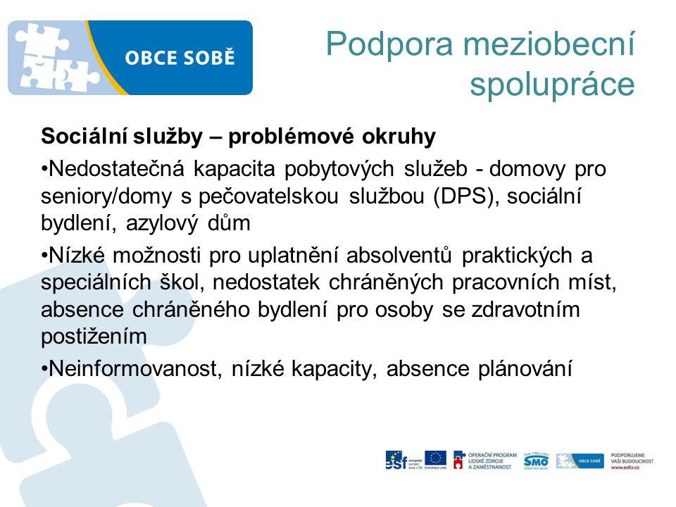 """Podpora meziobecní spolupráce Vyplněné dotazníky k průřezovému tématu """"Administrativní podpora malých obcí"""