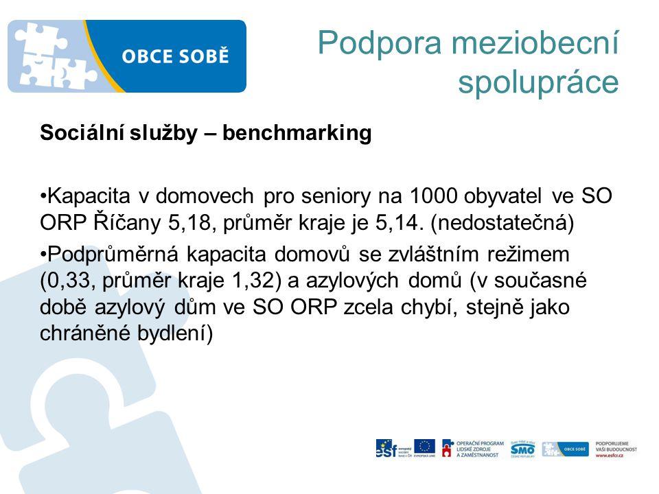 Podpora meziobecní spolupráce Sociální služby – benchmarking Kapacita v domovech pro seniory na 1000 obyvatel ve SO ORP Říčany 5,18, průměr kraje je 5,14.