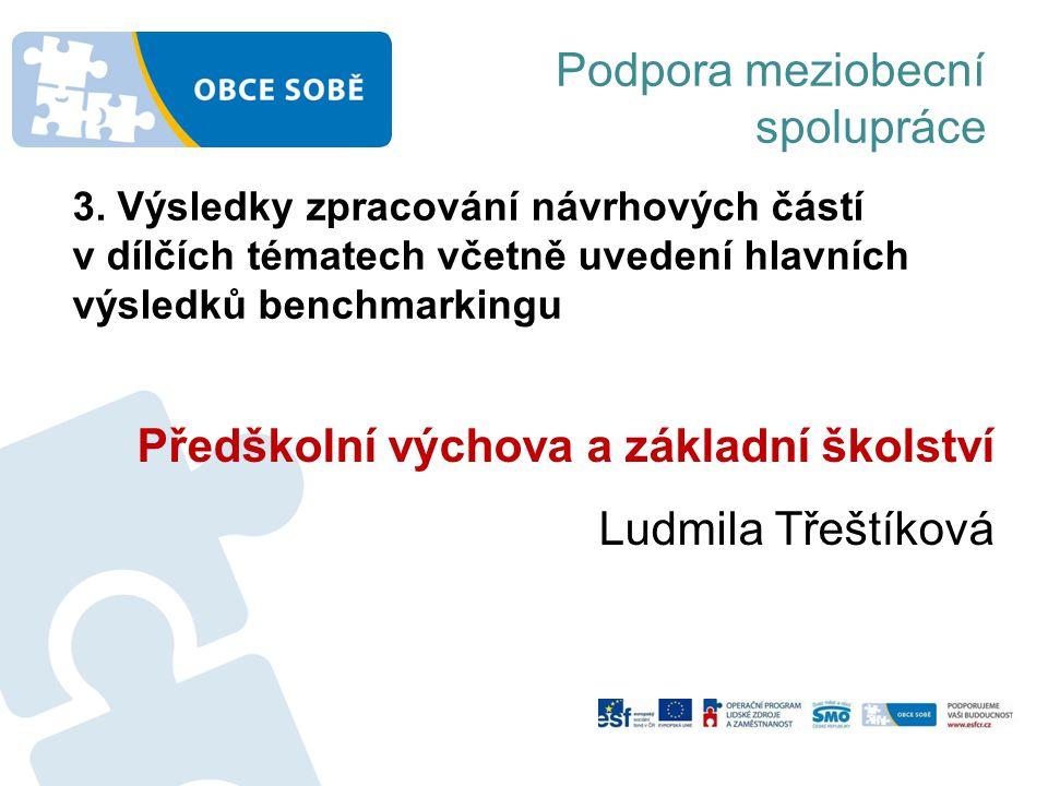 Podpora meziobecní spolupráce Předškolní výchova a základní školství Ludmila Třeštíková 3.