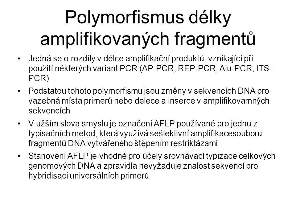 Polymorfismus délky amplifikovaných fragmentů Jedná se o rozdíly v délce amplifikační produktů vznikající při použití některých variant PCR (AP-PCR, REP-PCR, Alu-PCR, ITS- PCR) Podstatou tohoto polymorfismu jsou změny v sekvencích DNA pro vazebná místa primerů nebo delece a inserce v amplifikovamných sekvencích V užším slova smyslu je označení AFLP používané pro jednu z typisačních metod, která využívá sešlektivní amplifikacesouboru fragmentů DNA vytvářeného štěpením restriktázami Stanovení AFLP je vhodné pro účely srovnávací typizace celkových genomových DNA a zpravidla nevyžaduje znalost sekvencí pro hybridisaci universálních primerů
