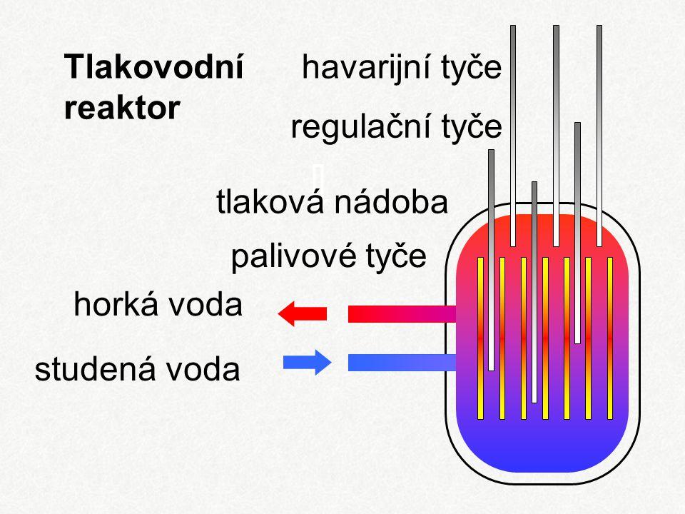 Tlakovodní reaktor regulační tyče havarijní tyče studená voda horká voda tlaková nádoba palivové tyče