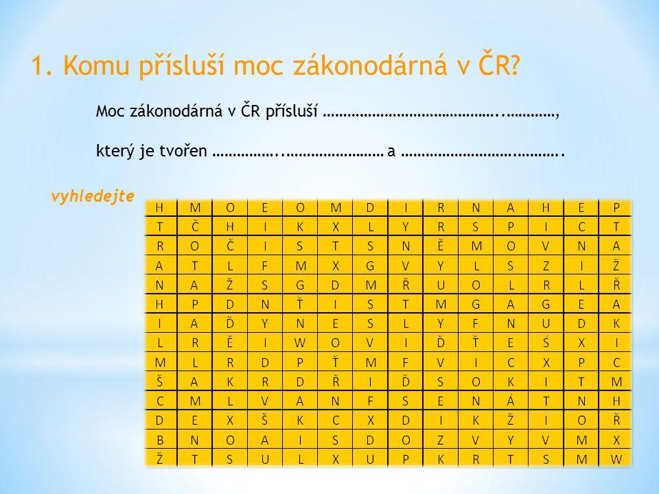 1. Komu přísluší moc zákonodárná v ČR.