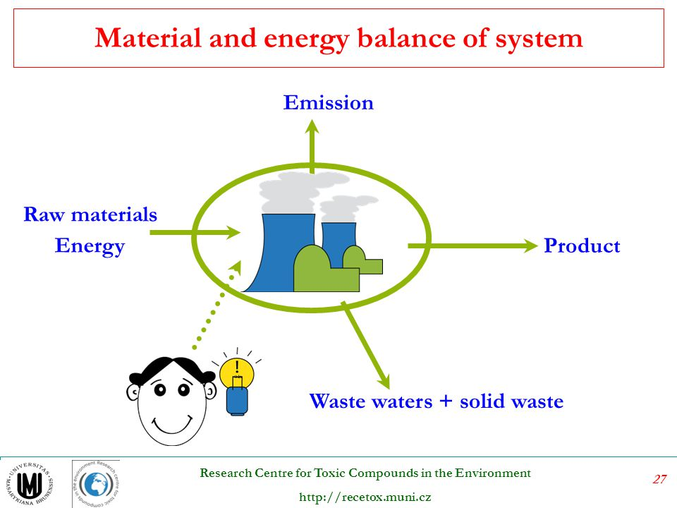 27 Research Centre for Toxic Compounds in the Environment http://recetox.muni.cz Material and energy balance of system Waste waters + solid waste Prod