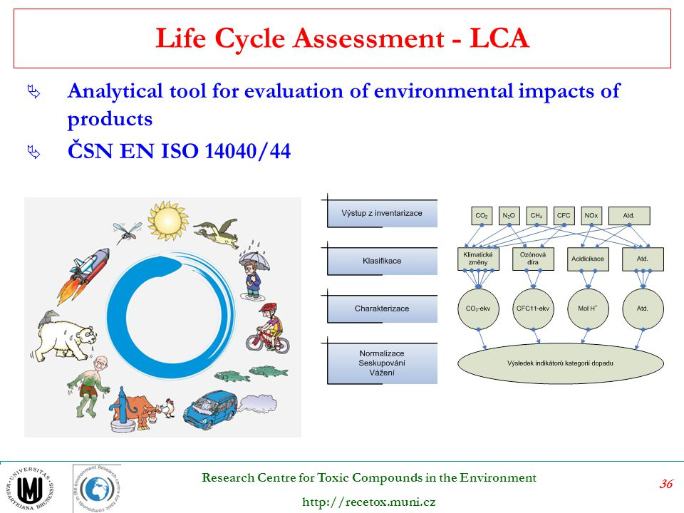36 Research Centre for Toxic Compounds in the Environment http://recetox.muni.cz Life Cycle Assessment - LCA  Analytical tool for evaluation of envir