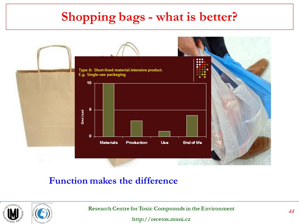 44 Research Centre for Toxic Compounds in the Environment http://recetox.muni.cz Shopping bags - what is better? Function makes the difference