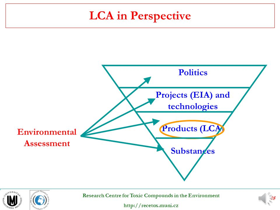 48 Research Centre for Toxic Compounds in the Environment http://recetox.muni.cz LCA in Perspective Politics Projects (EIA) and technologies Products