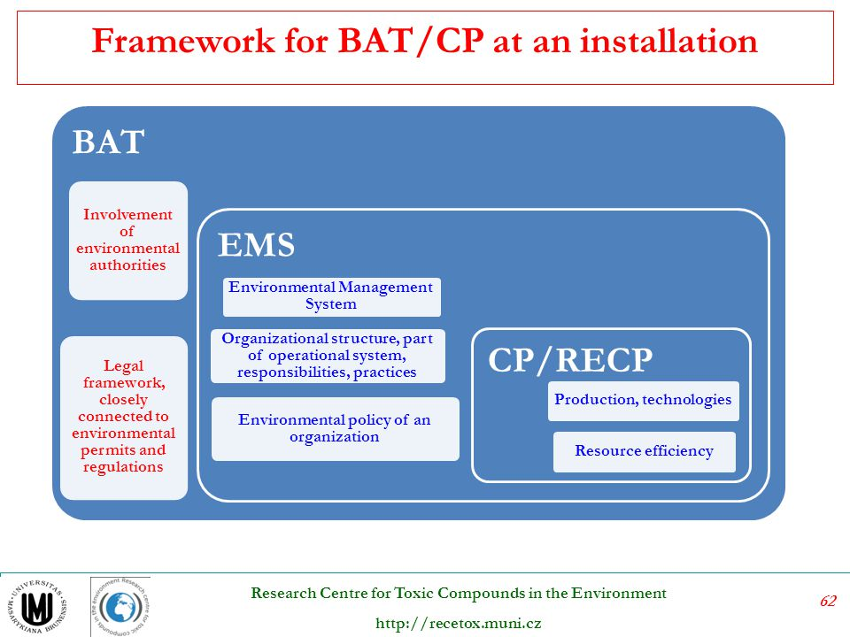 63 Research Centre for Toxic Compounds in the Environment http://recetox.muni.cz BAT basis  BAT concept was clearly defined for the first time in the article 2 point 11 of EU IPPC Directive 96/61 on September 24 th 1996 (see slides 4 and 5),  Article 16 has determined the information exchange according BAT: Commission will organize information exchange among EU members and releavant industry sector.