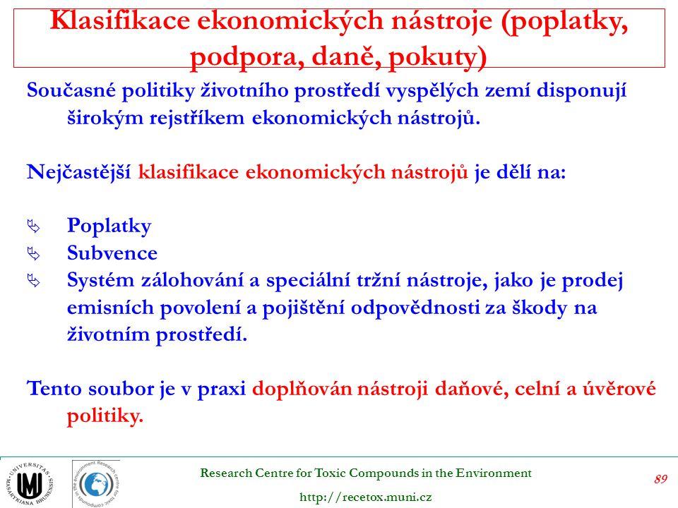 90 Research Centre for Toxic Compounds in the Environment http://recetox.muni.cz Jedná se o opatření finanční povahy, jejichž smyslem je akumulace a následná alokace a redistribuce peněžních prostředků.