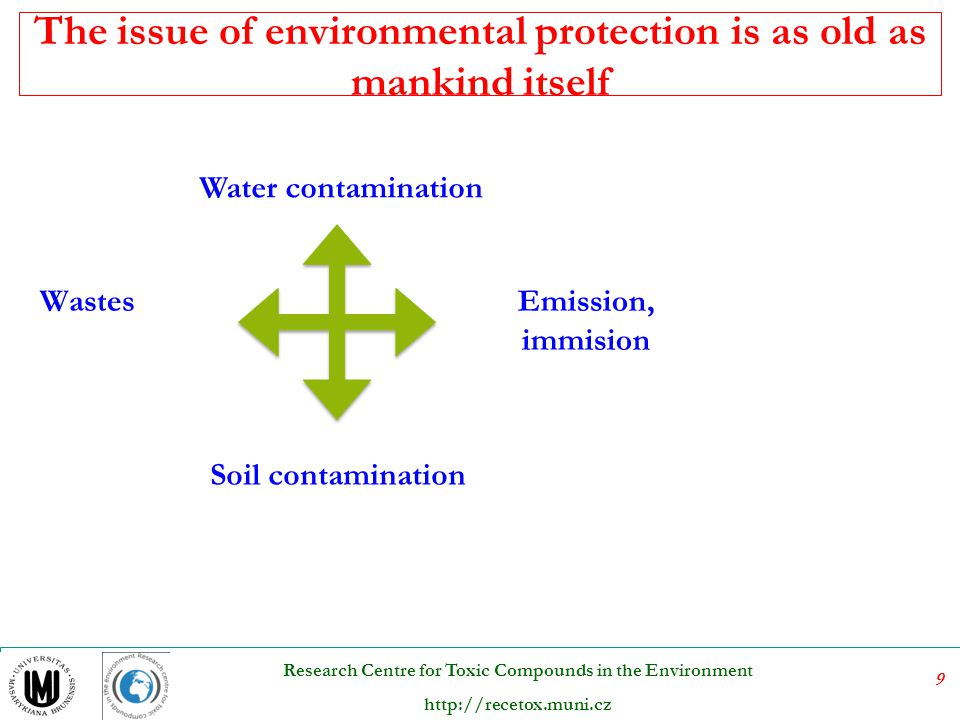 10 Research Centre for Toxic Compounds in the Environment http://recetox.muni.cz Modern history of environmental protection 60´s - cleaning 80´s - prevention (EMS) 50´s – dilution 70´s - recyclation