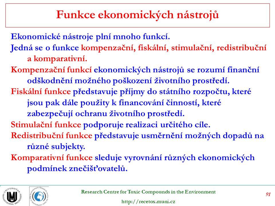 92 Research Centre for Toxic Compounds in the Environment http://recetox.muni.cz Poplatky za znečišťování životního prostředí Poplatky za znečišťování životního prostředí jsou součástí ekonomických nástrojů.