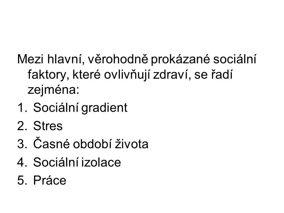 Mezi hlavní, věrohodně prokázané sociální faktory, které ovlivňují zdraví, se řadí zejména: 1.Sociální gradient 2.Stres 3.Časné období života 4.Sociál
