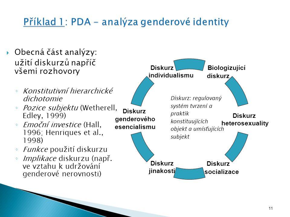 11  Obecná část analýzy: užití diskurzů napříč všemi rozhovory ◦ Konstitutivní hierarchické dichotomie ◦ Pozice subjektu (Wetherell, Edley, 1999) ◦ Emoční investice (Hall, 1996; Henriques et al., 1998) ◦ Funkce použití diskurzu ◦ Implikace diskurzu (např.