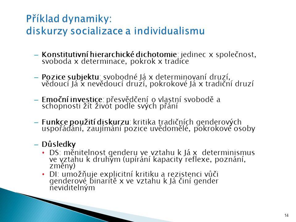 14 – Konstitutivní hierarchické dichotomie: jedinec x společnost, svoboda x determinace, pokrok x tradice – Pozice subjektu: svobodné Já x determinova