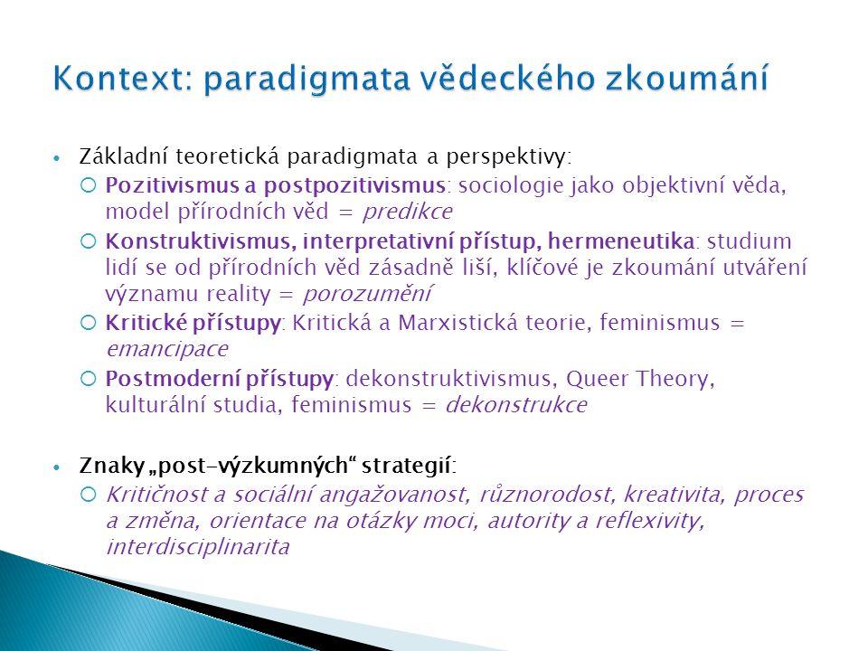 """Základní teoretická paradigmata a perspektivy:  Pozitivismus a postpozitivismus: sociologie jako objektivní věda, model přírodních věd = predikce  Konstruktivismus, interpretativní přístup, hermeneutika: studium lidí se od přírodních věd zásadně liší, klíčové je zkoumání utváření významu reality = porozumění  Kritické přístupy: Kritická a Marxistická teorie, feminismus = emancipace  Postmoderní přístupy: dekonstruktivismus, Queer Theory, kulturální studia, feminismus = dekonstrukce Znaky """"post-výzkumných strategií:  Kritičnost a sociální angažovanost, různorodost, kreativita, proces a změna, orientace na otázky moci, autority a reflexivity, interdisciplinarita"""
