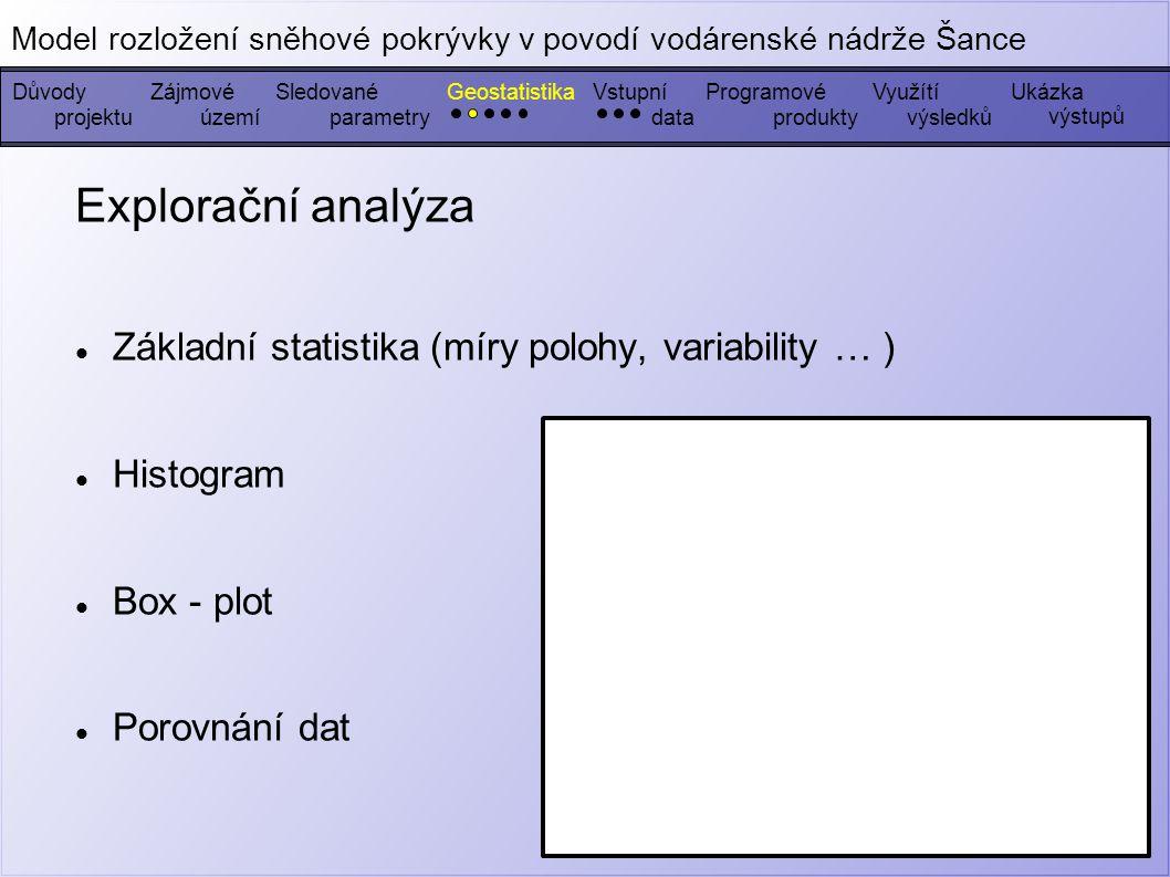 Explorační analýza Základní statistika (míry polohy, variability … ) Histogram Box - plot Porovnání dat DůvodyZájmovéGeostatistikaSledovanéVstupníProgramovéUkázka výstupů Model rozložení sněhové pokrývky v povodí vodárenské nádrže Šance Využítí projektuúzemíparametrydatavýsledkůprodukty
