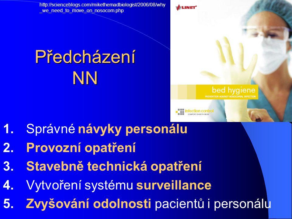 Předcházení NN 1. Správné návyky personálu 2. Provozní opatření 3. Stavebně technická opatření 4. Vytvoření systému surveillance 5. Zvyšování odolnost