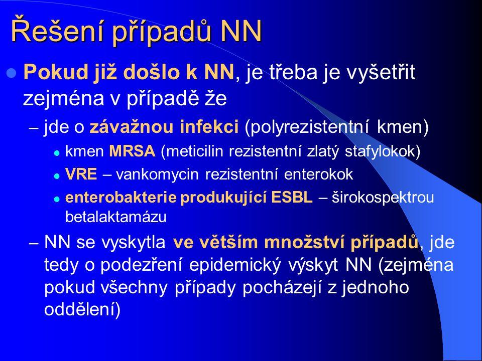 Řešení případů NN Pokud již došlo k NN, je třeba je vyšetřit zejména v případě že – jde o závažnou infekci (polyrezistentní kmen) kmen MRSA (meticilin