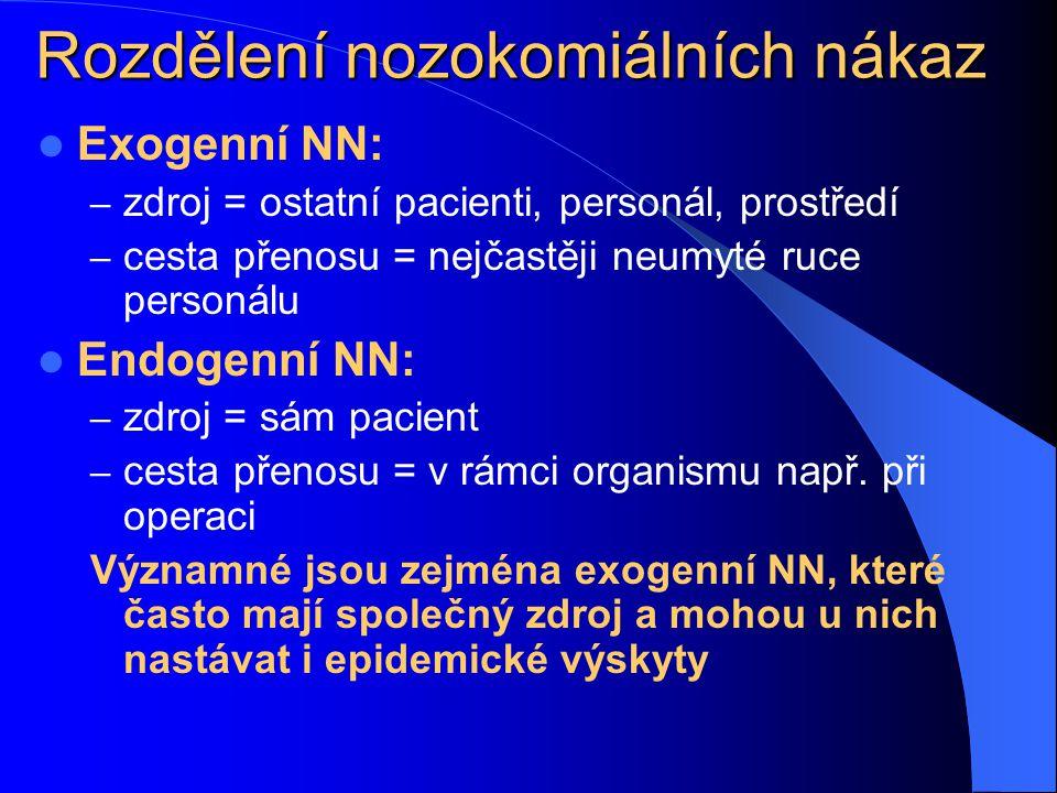 Rozdělení nozokomiálních nákaz Exogenní NN: – zdroj = ostatní pacienti, personál, prostředí – cesta přenosu = nejčastěji neumyté ruce personálu Endoge