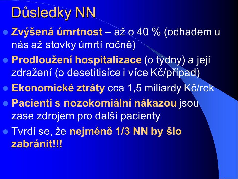Hlavní druhy nozokomiálních nákaz Močové infekce – 40 % všech NN, hlavně katetrizovaní pacienti Respirační infekce – cca 20 % všech NN – Ventilátorové pneumonie časné (většinou endogenní) a pozdní (častěji exogenní) – Aspirační pneumonie – Jiné respirační infekce Hnisavé infekce operačních ran – cca 20 % Katetrové sepse – až cca 15 % všech NN, velmi závažné infekce