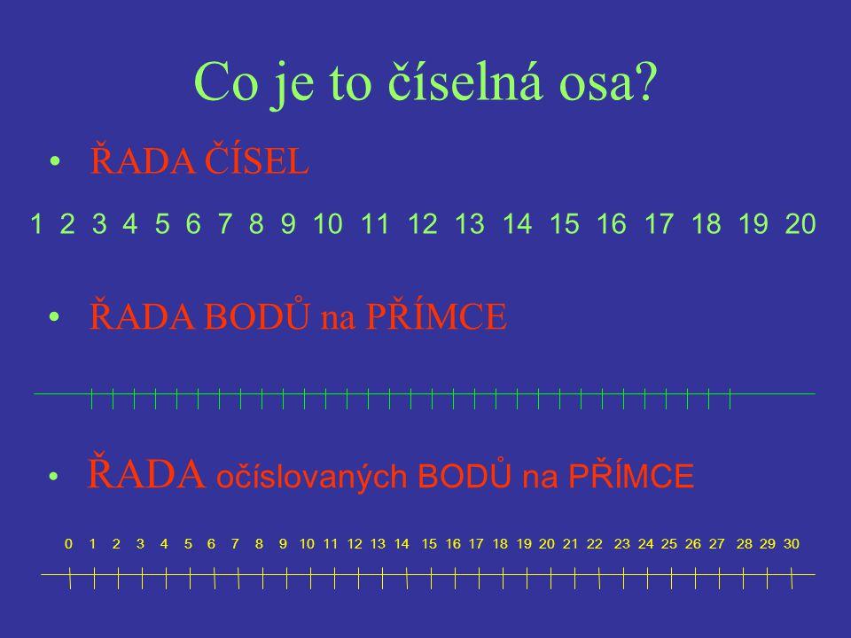 0 1 2 3 4 5 6 7 8 9 10 11 12 13 14 15 16 17 18 19 20 21 22 23 24 25 26 27 28 29 30 Co je to číselná osa.