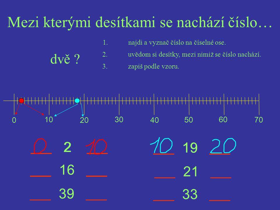 Mezi kterými desítkami se nachází číslo… 0 10 20 30 40 50 60 70 ___ 2 ___ ___ 16 ___ ___ 21 ___ ___ 39 ___ ___ 33 ___ 2 dvě .