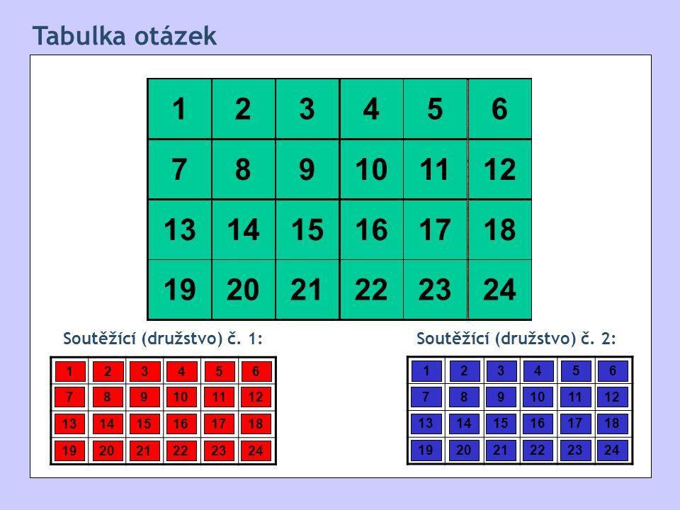 Tabulka otázek 123456 789101112 131415161718 192021222324 Soutěžící (družstvo) č. 1:Soutěžící (družstvo) č. 2: 123456 789101112 131415161718 192021222