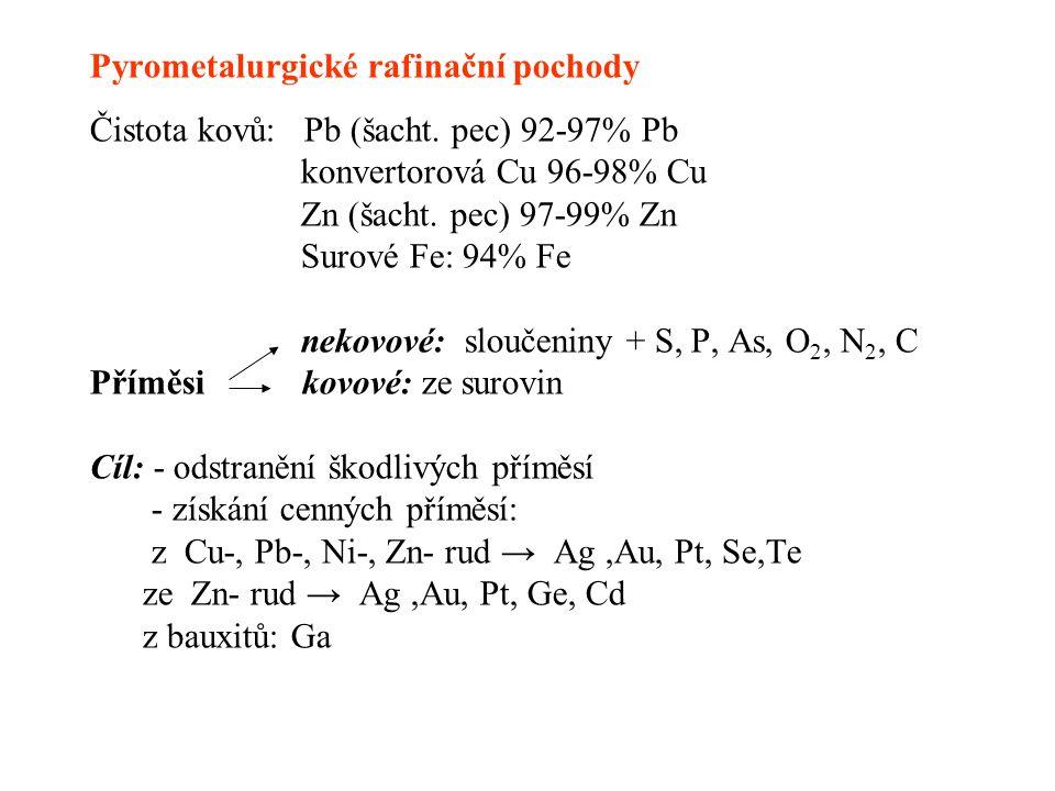 Pyrometalurgické rafinační pochody Čistota kovů: Pb (šacht. pec) 92-97% Pb konvertorová Cu 96-98% Cu Zn (šacht. pec) 97-99% Zn Surové Fe: 94% Fe nekov