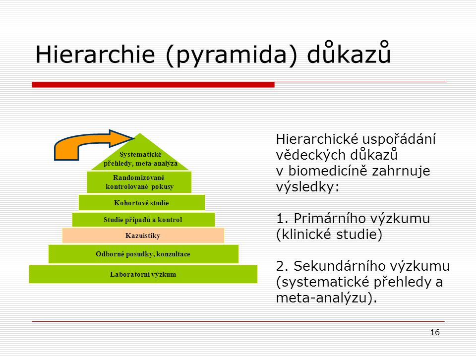 16 Randomizované kontrolované pokusy Kohortové studie Studie případů a kontrol Kazuistiky Laboratorní výzkum Odborné posudky, konzultace Systematické přehledy, meta-analýza Hierarchie (pyramida) důkazů Hierarchické uspořádání vědeckých důkazů v biomedicíně zahrnuje výsledky: 1.