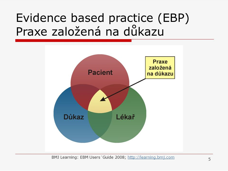 5 BMJ Learning: EBM Users´Guide 2008; http://learning.bmj.comhttp://learning.bmj.com Evidence based practice (EBP) Praxe založená na důkazu