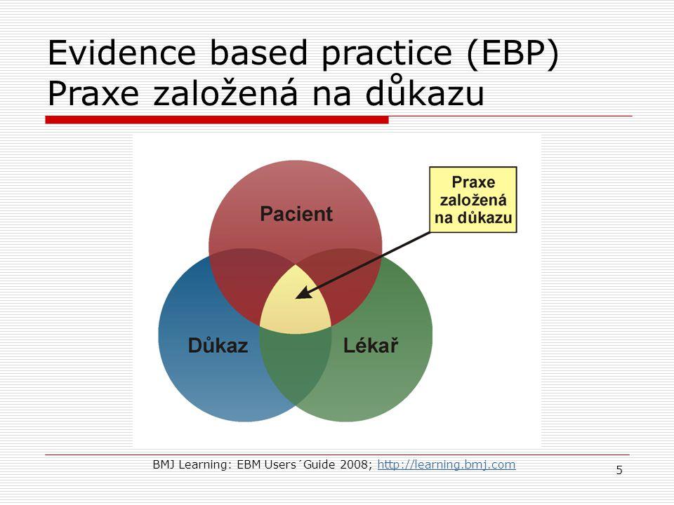 26 MEDLINE/Pubmed Cochrane Library DynaMed UpToDate Informace o přístupu na webu knihovny: http://www.lf.upol.czhttp://www.lf.upol.cz --- Knihovna LF ---Databáze