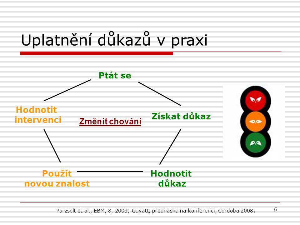 6 Ptát se Získat důkaz Hodnotit důkaz Použít novou znalost Hodnotit intervenci Uplatnění důkazů v praxi Změnit chování Porzsolt et al., EBM, 8, 2003; Guyatt, přednáška na konferenci, Córdoba 2008.