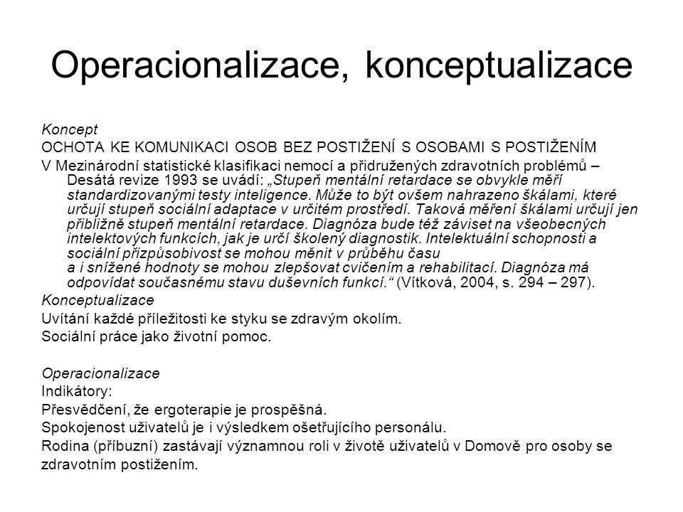 Operacionalizace, konceptualizace Koncept OCHOTA KE KOMUNIKACI OSOB BEZ POSTIŽENÍ S OSOBAMI S POSTIŽENÍM V Mezinárodní statistické klasifikaci nemocí