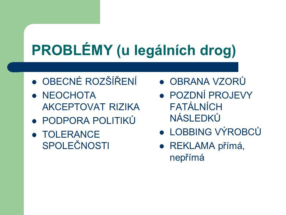 PROBLÉMY (u legálních drog) OBECNÉ ROZŠÍŘENÍ NEOCHOTA AKCEPTOVAT RIZIKA PODPORA POLITIKŮ TOLERANCE SPOLEČNOSTI OBRANA VZORŮ POZDNÍ PROJEVY FATÁLNÍCH NÁSLEDKŮ LOBBING VÝROBCŮ REKLAMA přímá, nepřímá