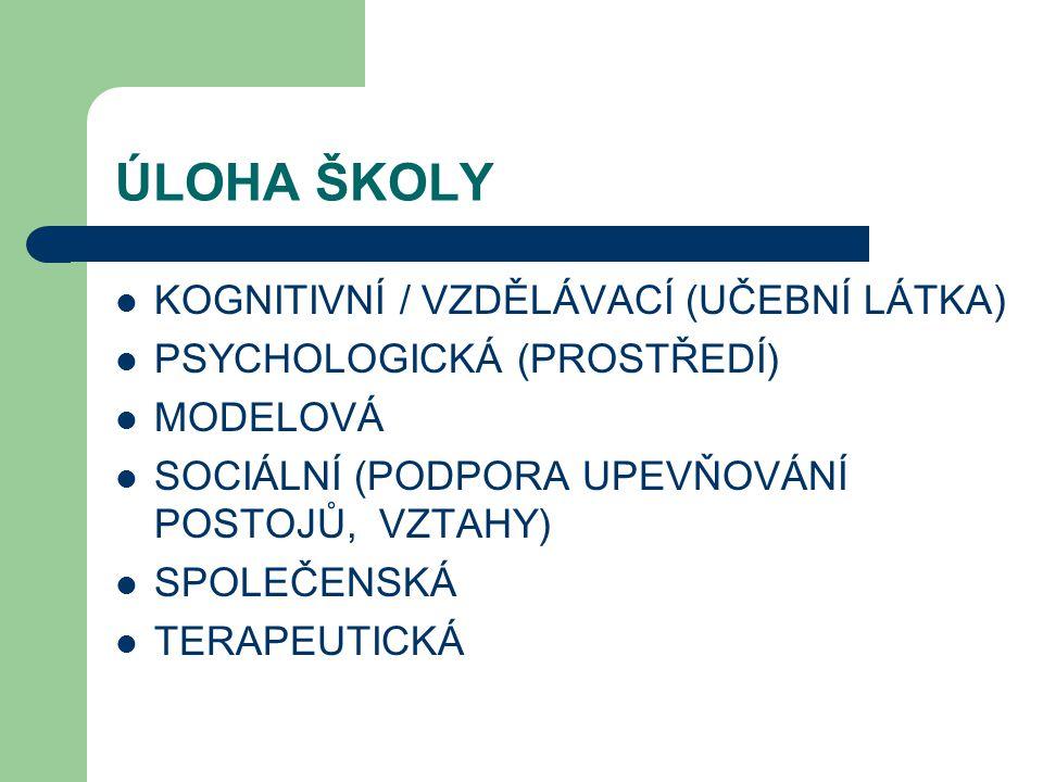 ÚLOHA ŠKOLY KOGNITIVNÍ / VZDĚLÁVACÍ (UČEBNÍ LÁTKA) PSYCHOLOGICKÁ (PROSTŘEDÍ) MODELOVÁ SOCIÁLNÍ (PODPORA UPEVŇOVÁNÍ POSTOJŮ, VZTAHY) SPOLEČENSKÁ TERAPEUTICKÁ