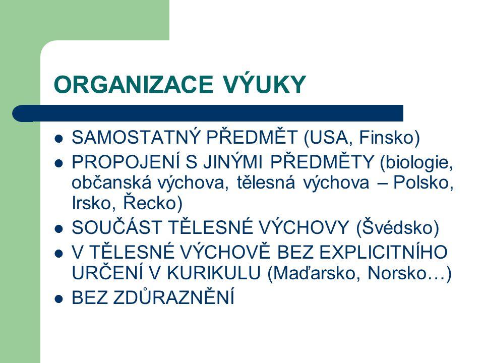ORGANIZACE VÝUKY SAMOSTATNÝ PŘEDMĚT (USA, Finsko) PROPOJENÍ S JINÝMI PŘEDMĚTY (biologie, občanská výchova, tělesná výchova – Polsko, Irsko, Řecko) SOUČÁST TĚLESNÉ VÝCHOVY (Švédsko) V TĚLESNÉ VÝCHOVĚ BEZ EXPLICITNÍHO URČENÍ V KURIKULU (Maďarsko, Norsko…) BEZ ZDŮRAZNĚNÍ