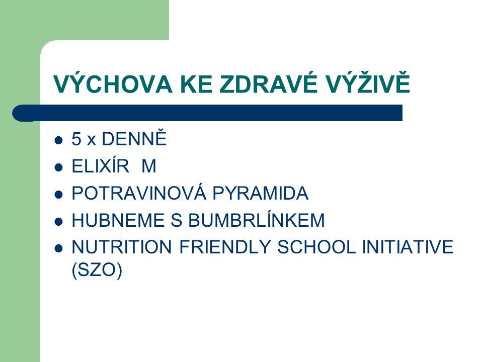 VÝCHOVA KE ZDRAVÉ VÝŽIVĚ 5 x DENNĚ ELIXÍR M POTRAVINOVÁ PYRAMIDA HUBNEME S BUMBRLÍNKEM NUTRITION FRIENDLY SCHOOL INITIATIVE (SZO)